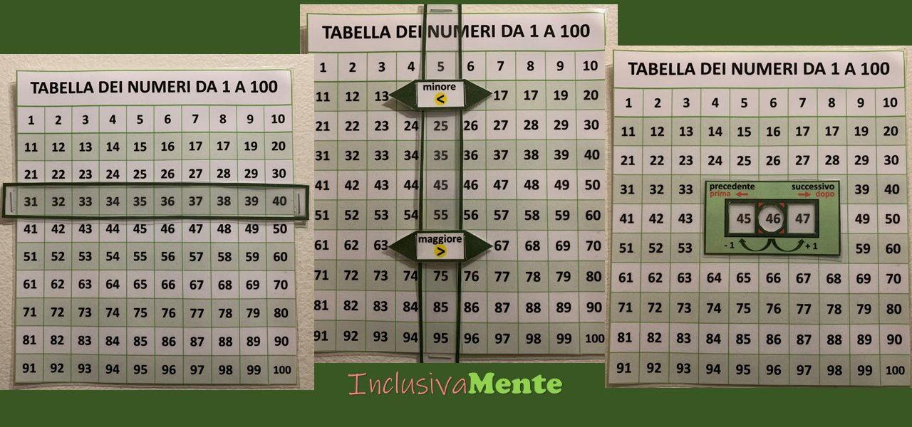 TABELLA DEI NUMERI DA 1 A 100